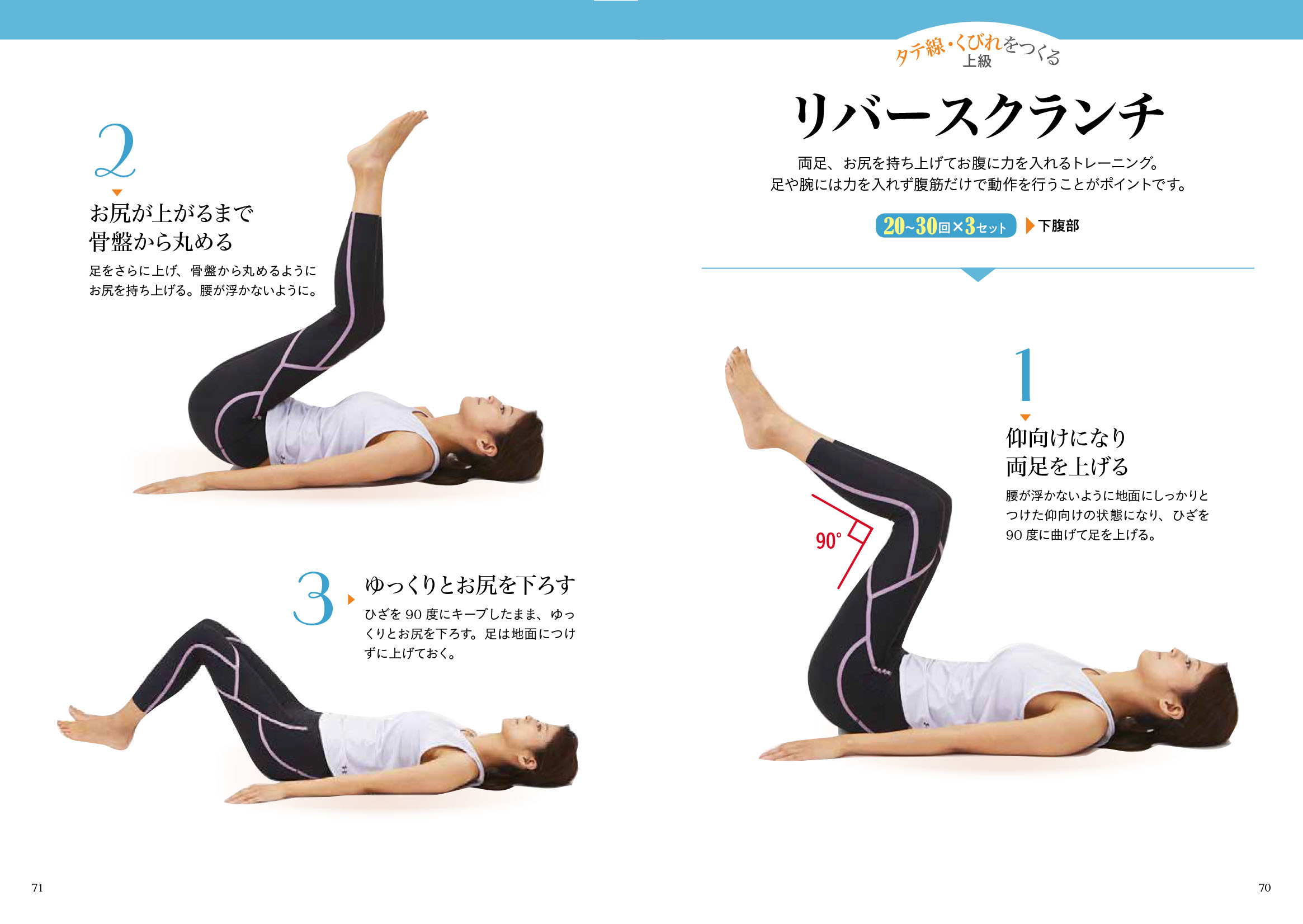 トレーニング例1